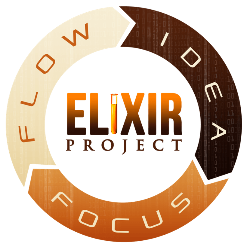 Elixir Project Unhackability Paradigm